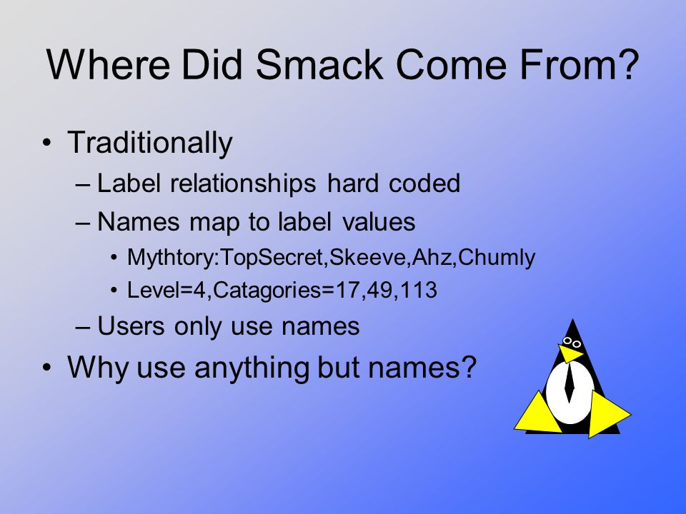 Where Did Smack Come From