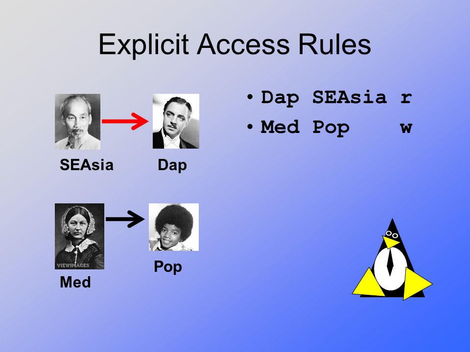 Explicit Access Rules Dap SEAsia r Med Pop w SEAsia Dap Pop Med