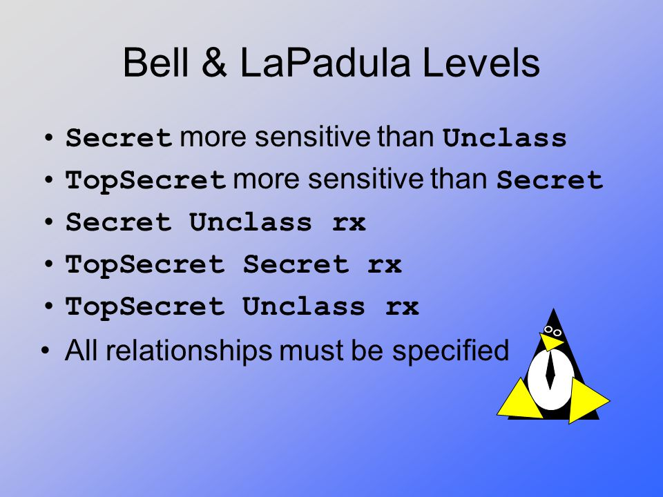 Bell & LaPadula Levels Secret more sensitive than Unclass