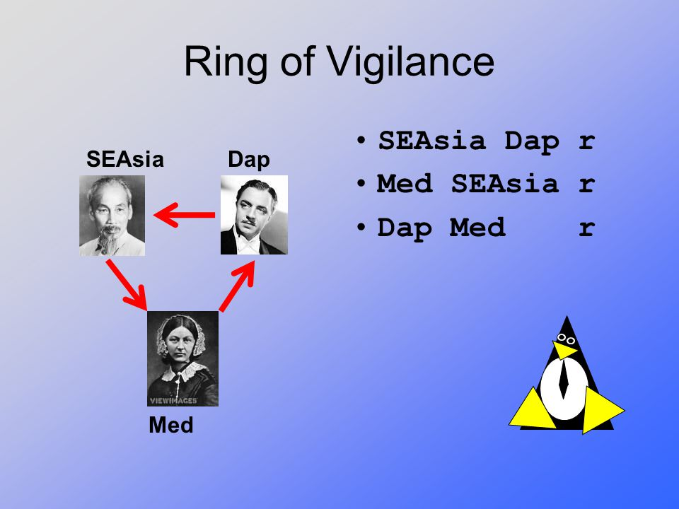 Ring of Vigilance SEAsia Dap r Med SEAsia r Dap Med r SEAsia Dap Med