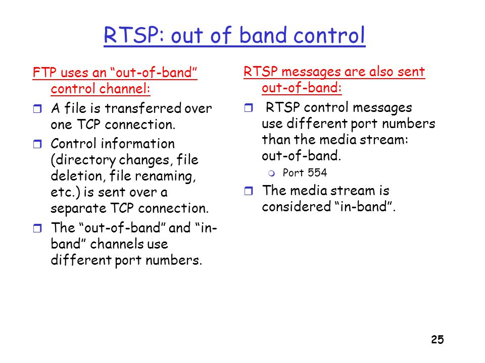 RTSP: out of band control