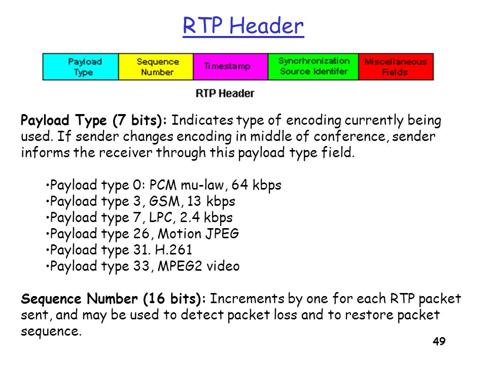 RTP Header Payload Type (7 bits): Indicates type of encoding currently being used. If sender changes encoding in middle of conference, sender.