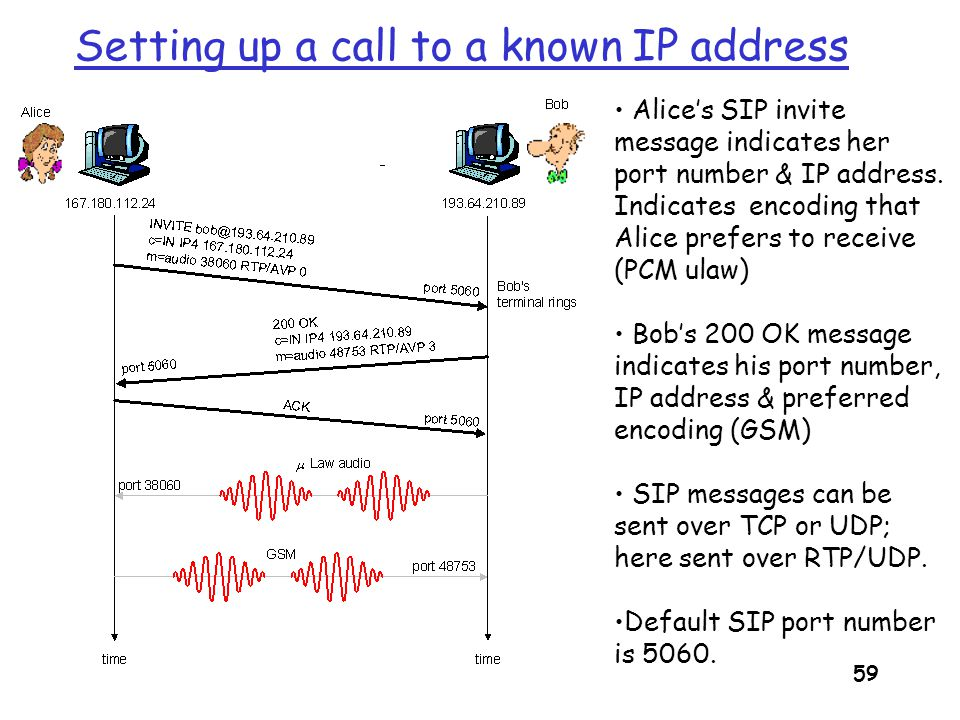 Setting up a call to a known IP address