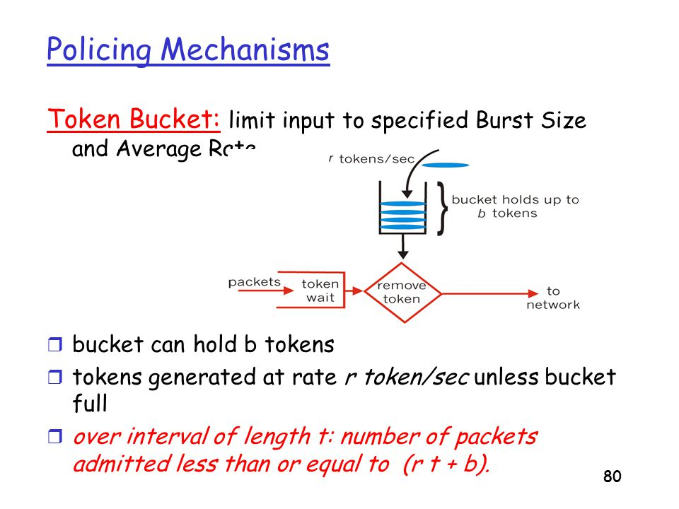 Policing Mechanisms Token Bucket: limit input to specified Burst Size and Average Rate. bucket can hold b tokens.