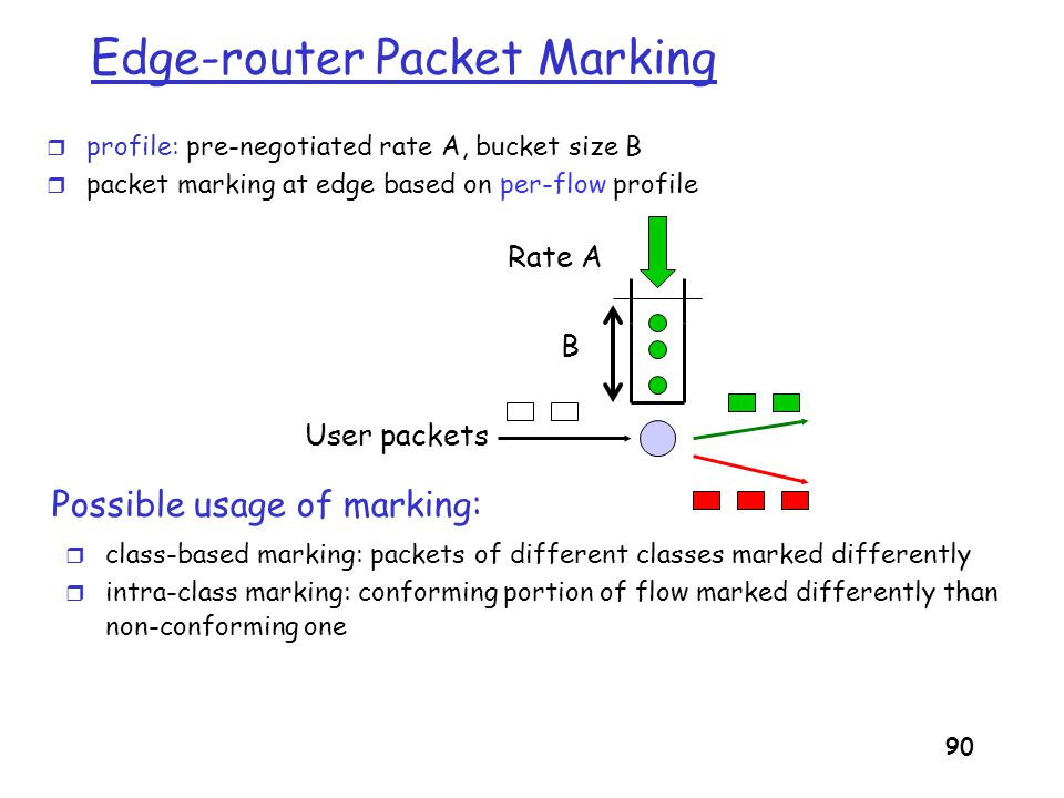 Edge-router Packet Marking