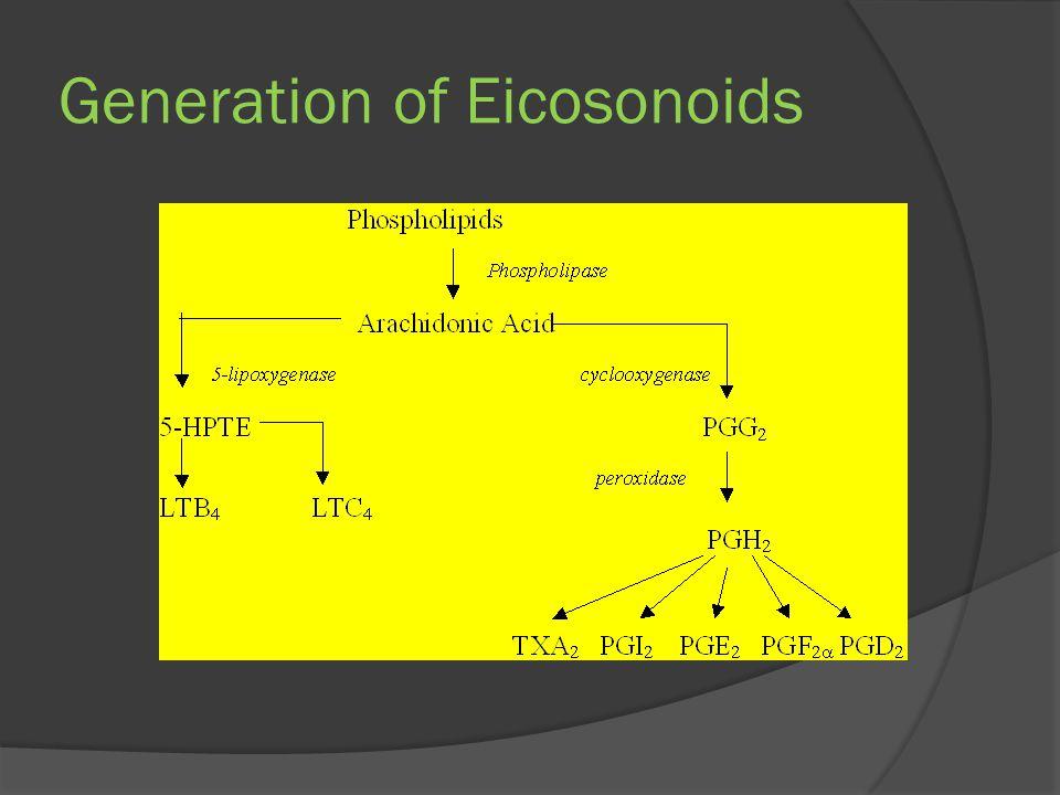 Generation of Eicosonoids