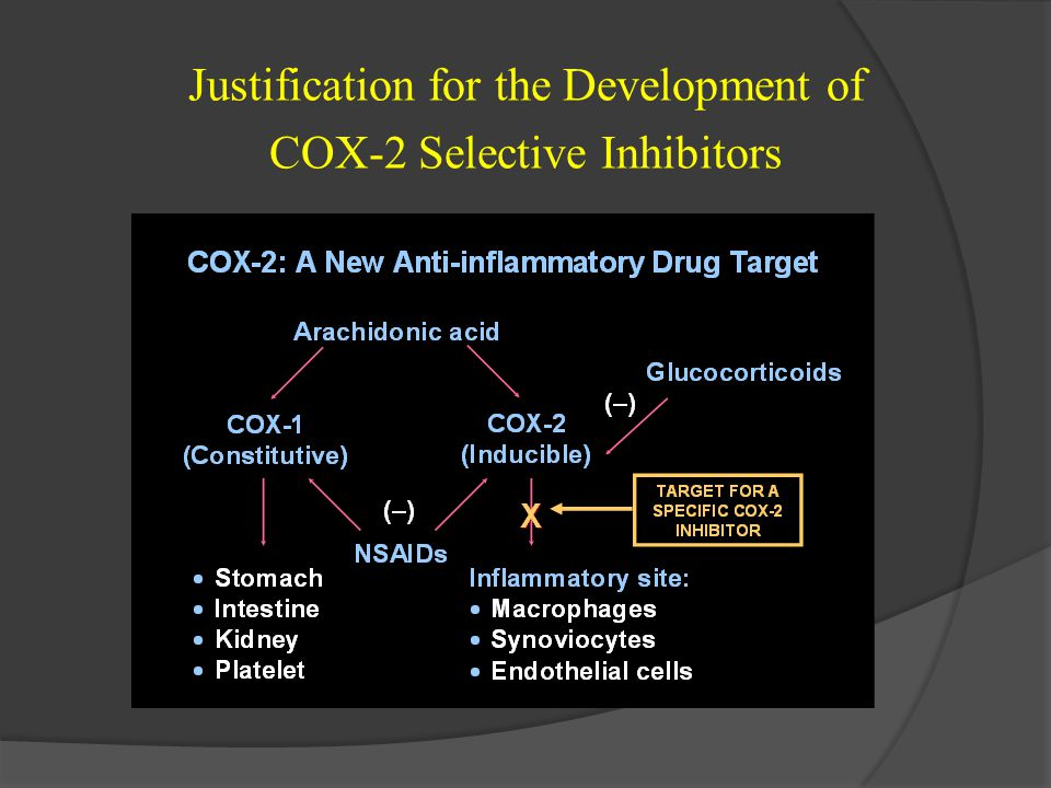 Justification for the Development of COX-2 Selective Inhibitors