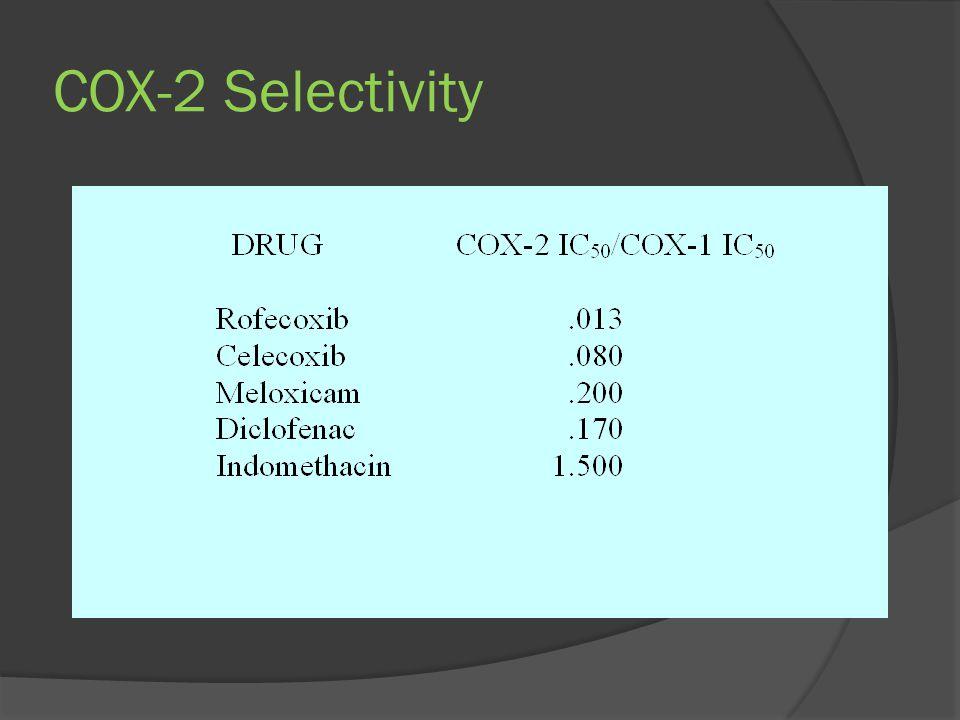 COX-2 Selectivity