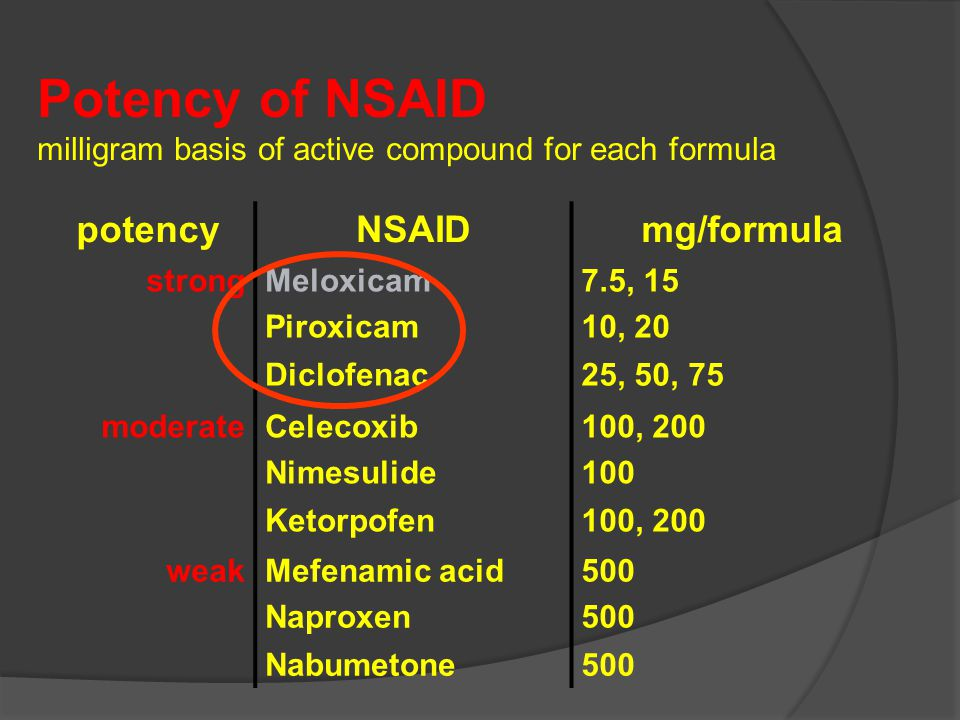 Potency of NSAID milligram basis of active compound for each formula