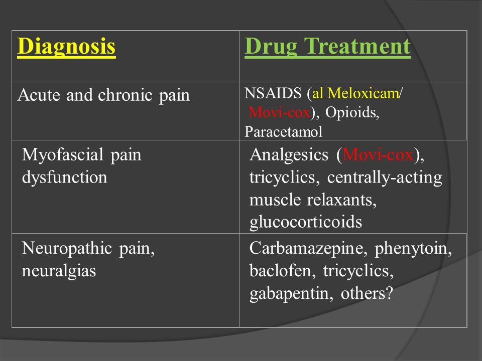 Diagnosis Drug Treatment Acute and chronic pain