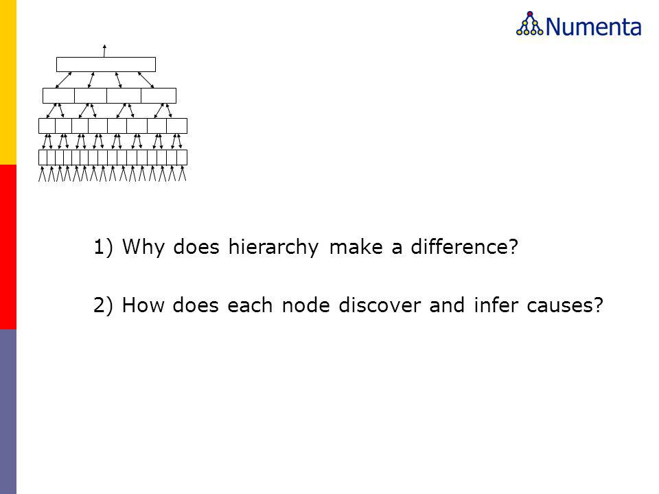 1) Why does hierarchy make a difference