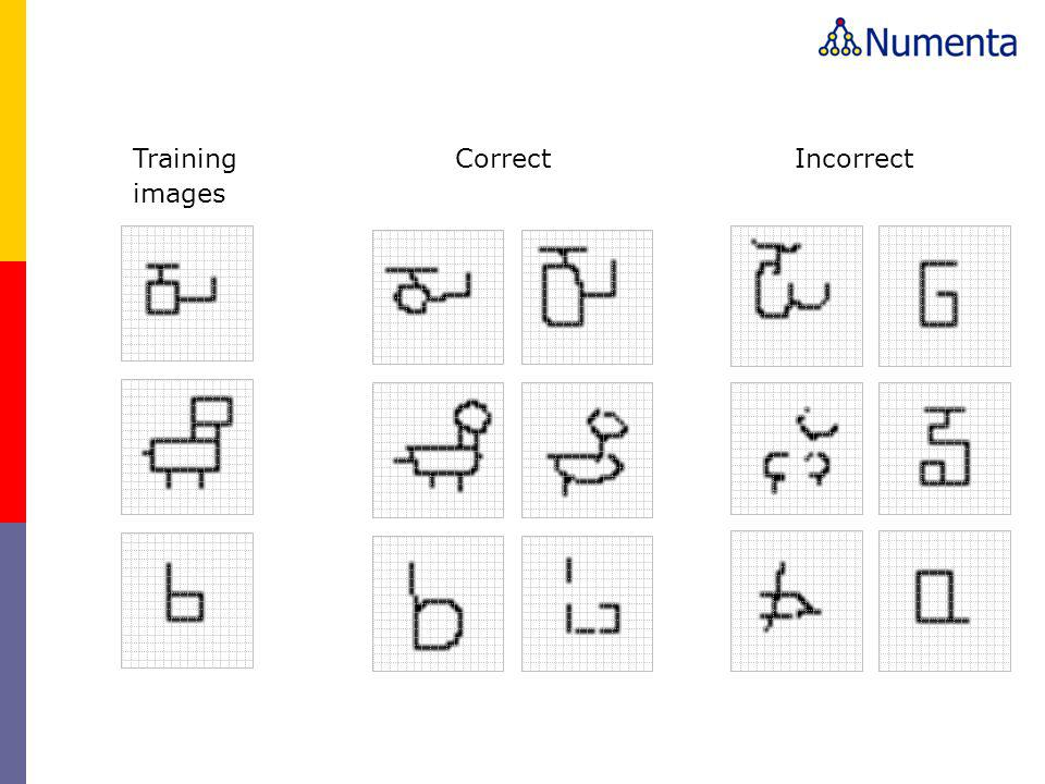 Training images Correct Incorrect