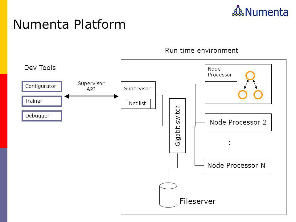 Numenta Platform : Fileserver Run time environment Dev Tools