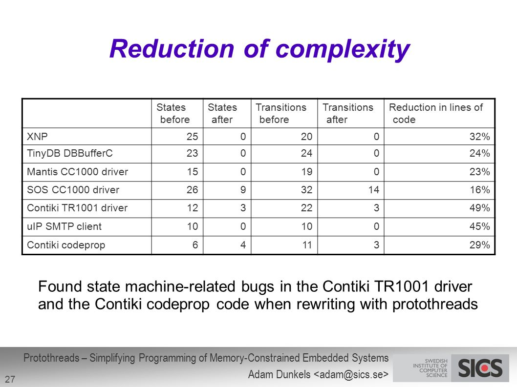 Reduction of complexity