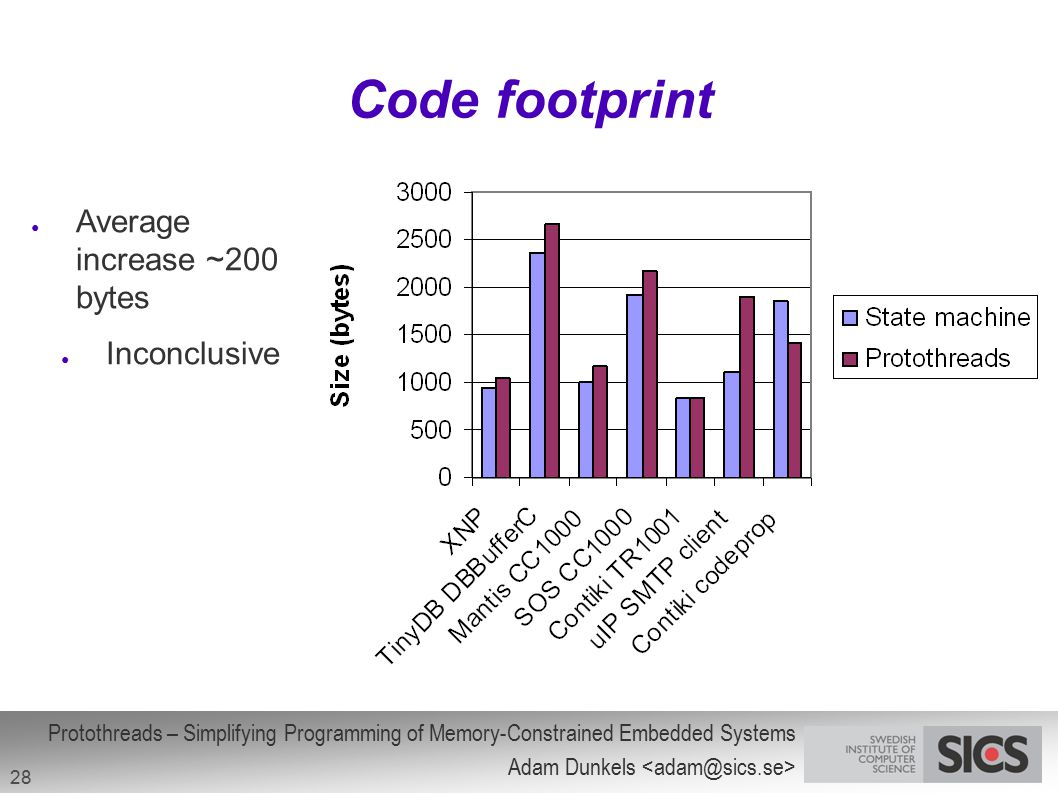 Code footprint Average increase ~200 bytes Inconclusive