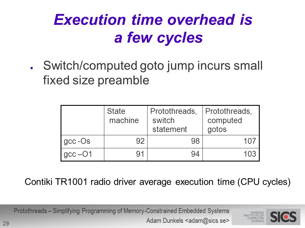 Execution time overhead is a few cycles