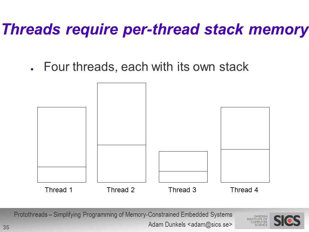 Threads require per-thread stack memory