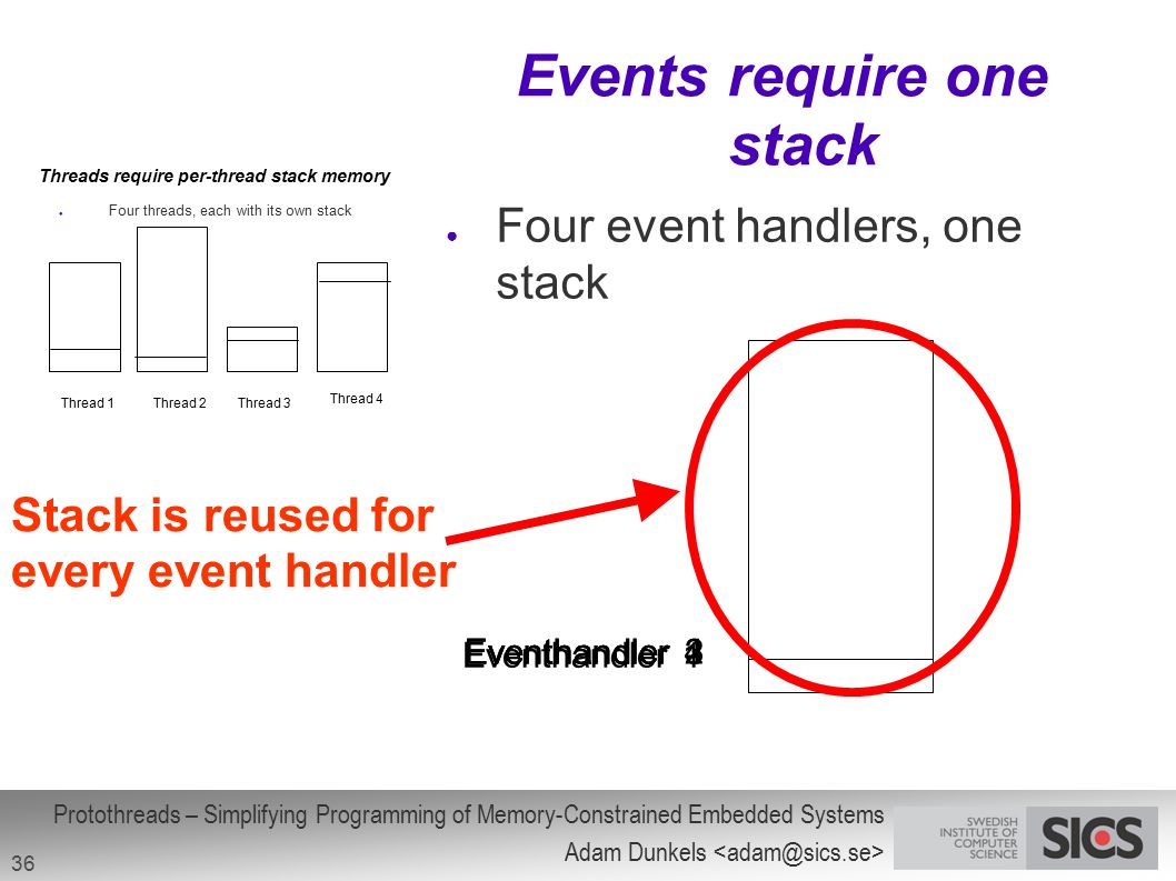 Events require one stack