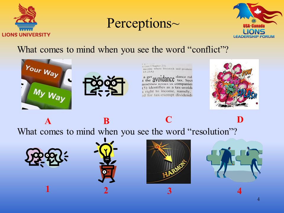 Perceptions~ What comes to mind when you see the word conflict A B
