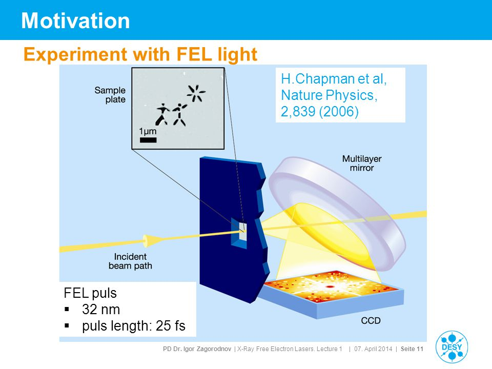 Motivation Experiment with FEL light H.Chapman et al, Nature Physics,