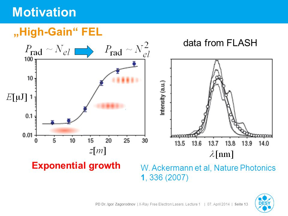 "Motivation ""High-Gain FEL data from FLASH Exponential growth"