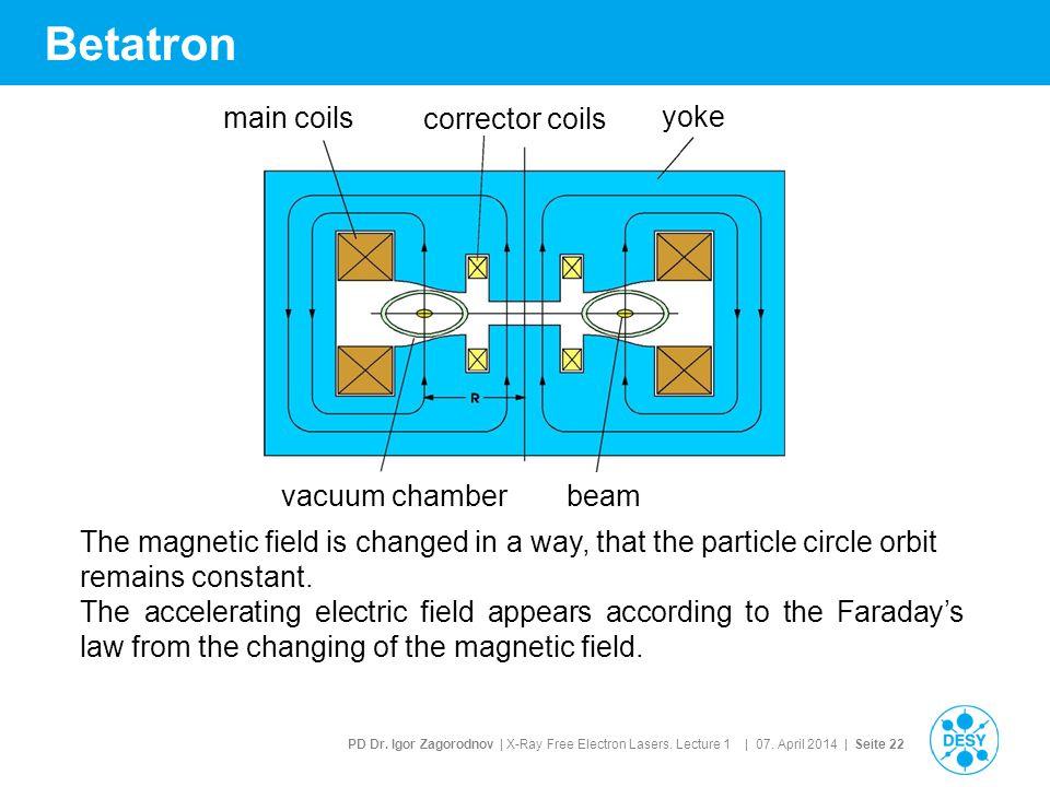 Betatron main coils corrector coils yoke vacuum chamber beam