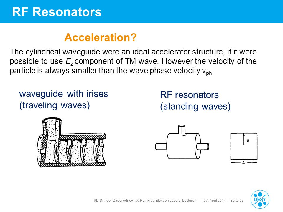 RF Resonators Acceleration waveguide with irises RF resonators