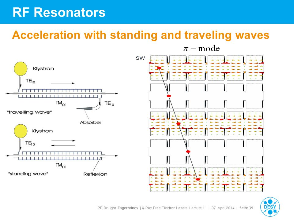RF Resonators Acceleration with standing and traveling waves