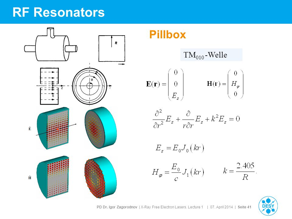 RF Resonators Pillbox TM010 -Welle