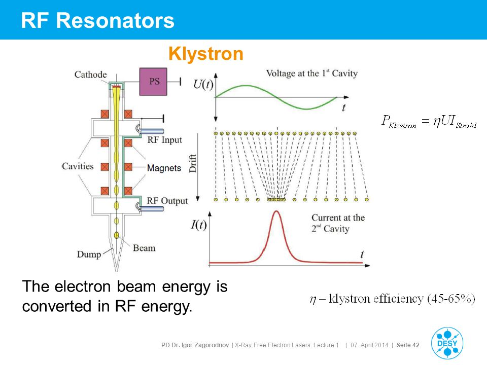 RF Resonators Klystron
