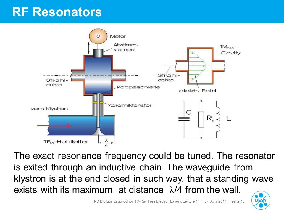 RF Resonators