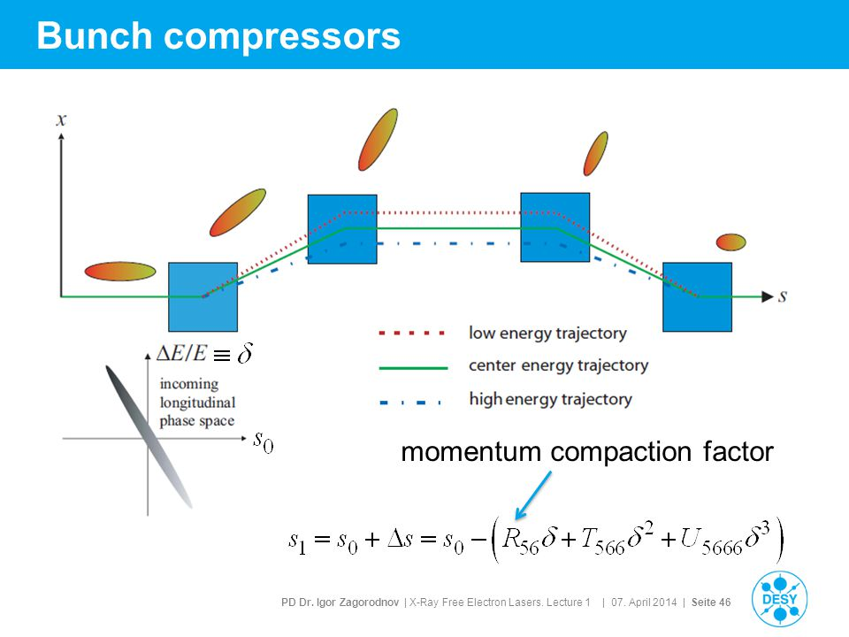 Bunch compressors momentum compaction factor