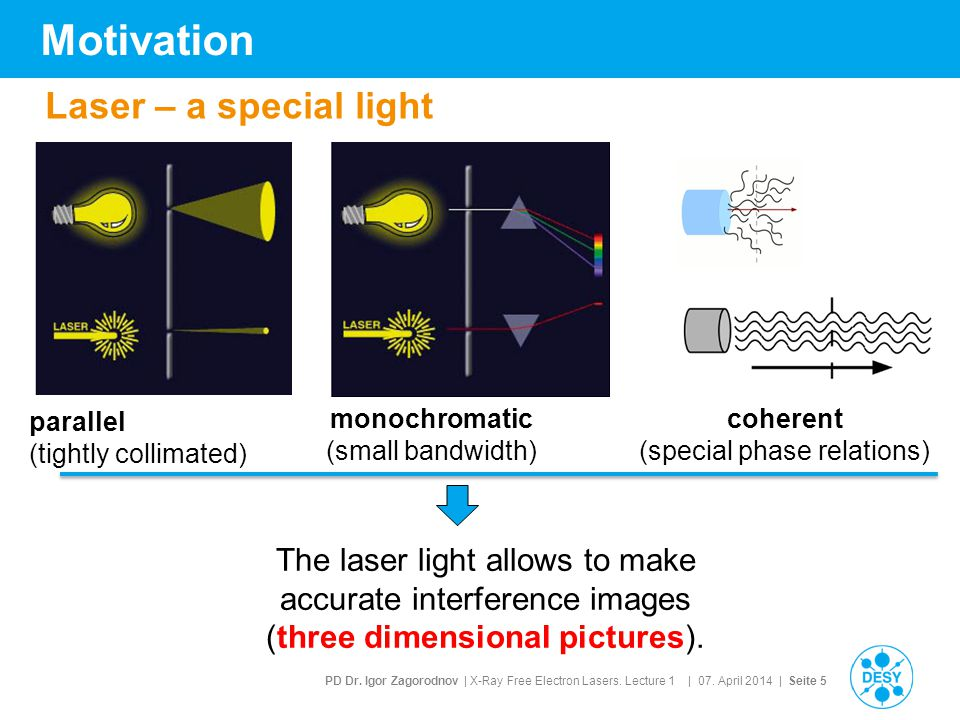 Motivation Laser – a special light The laser light allows to make