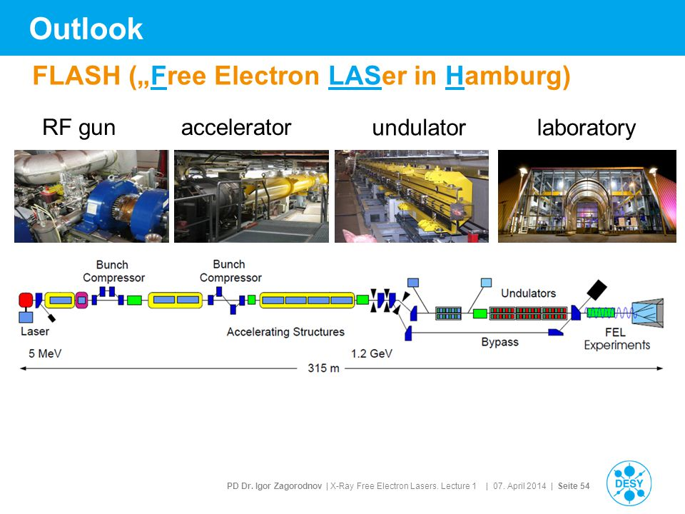 "Outlook FLASH (""Free Electron LASer in Hamburg) RF gun accelerator"