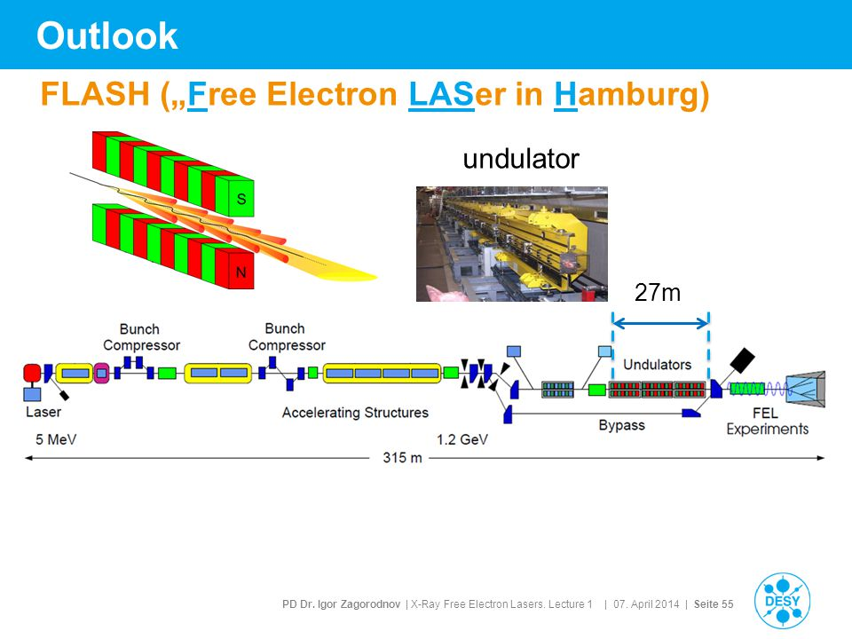 "Outlook FLASH (""Free Electron LASer in Hamburg) undulator 27m"