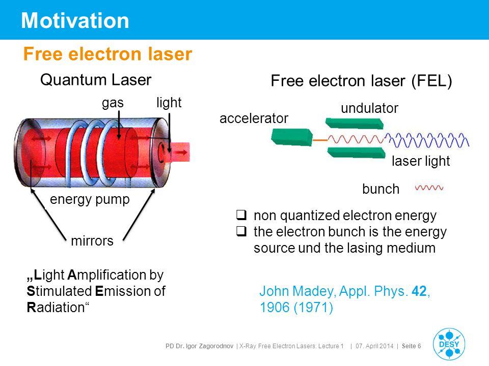 Motivation Free electron laser Quantum Laser Free electron laser (FEL)