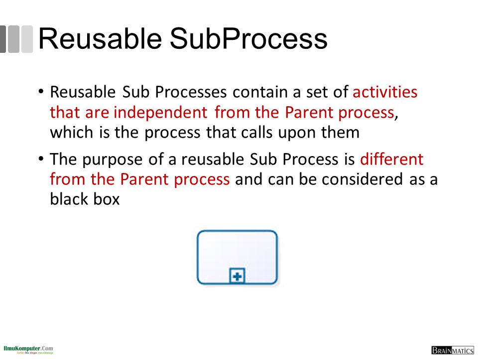 Reusable SubProcess