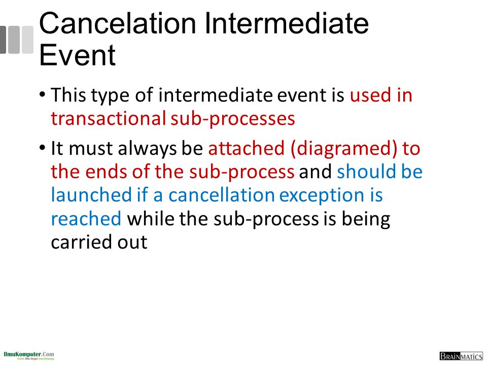 Cancelation Intermediate Event