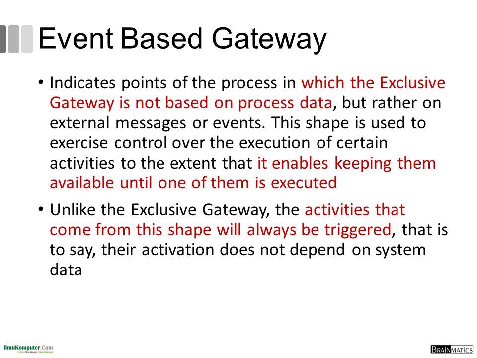 Event Based Gateway