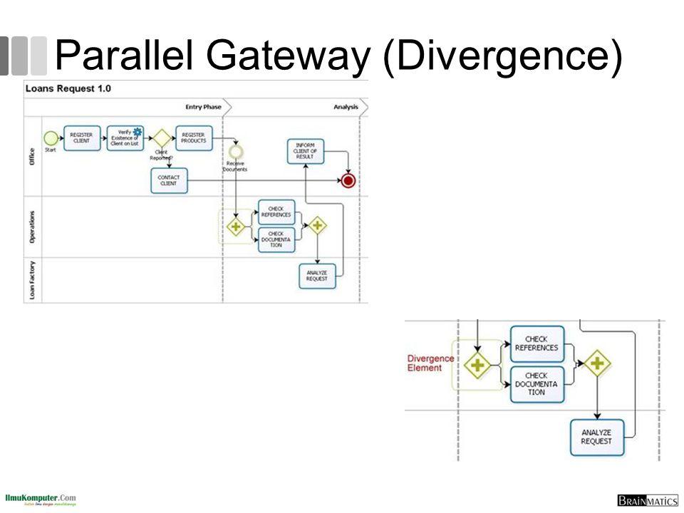Parallel Gateway (Divergence)