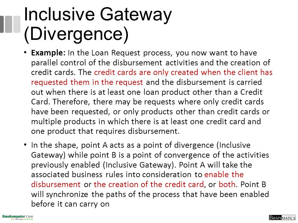 Inclusive Gateway (Divergence)