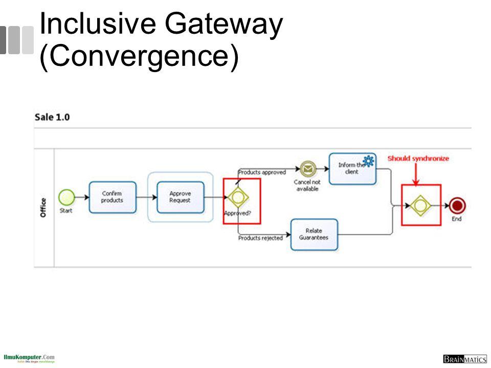 Inclusive Gateway (Convergence)