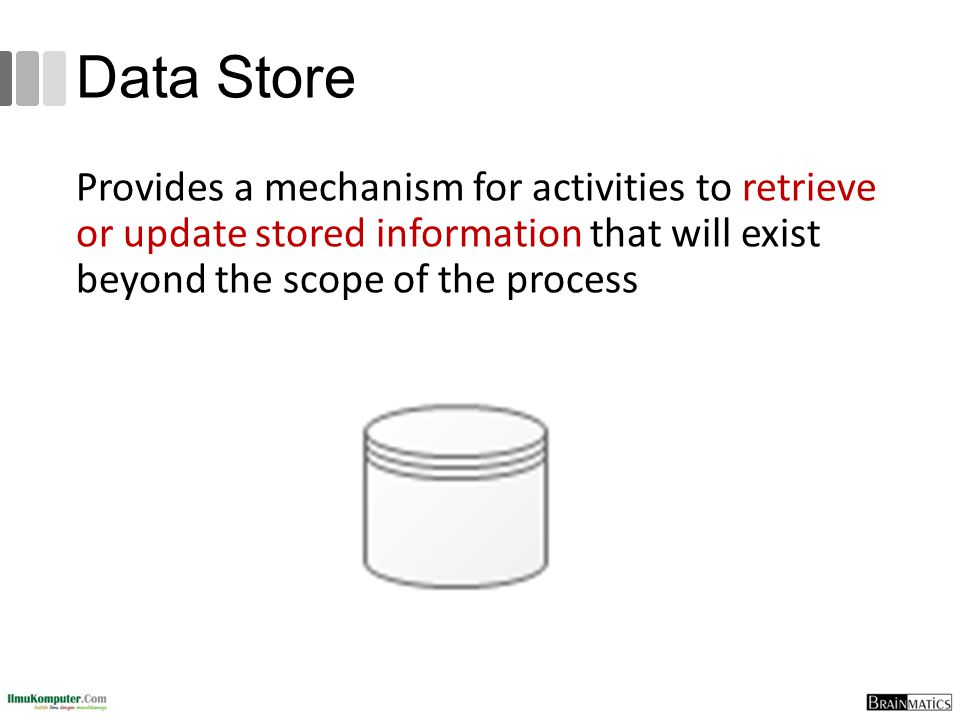 Data Store Provides a mechanism for activities to retrieve or update stored information that will exist beyond the scope of the process.