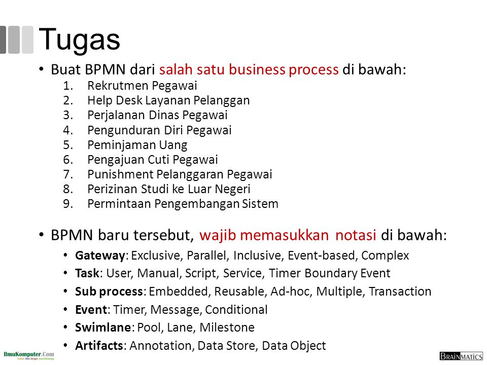 Tugas BPMN baru tersebut, wajib memasukkan notasi di bawah: