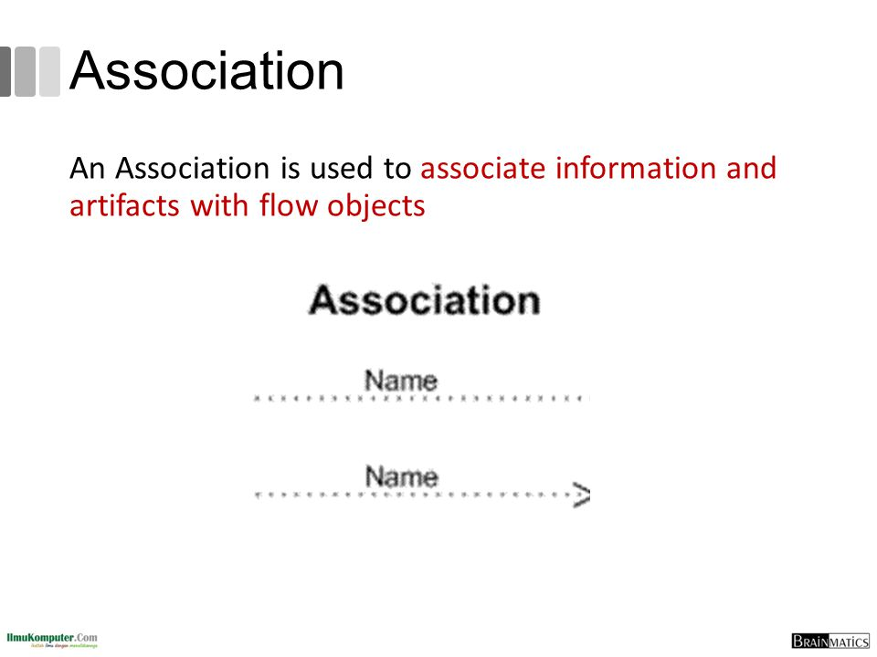 Association An Association is used to associate information and artifacts with flow objects