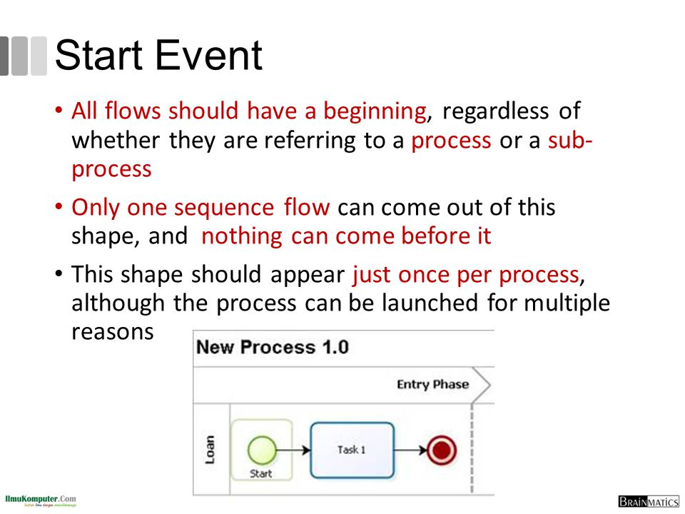 Start Event All flows should have a beginning, regardless of whether they are referring to a process or a sub- process.