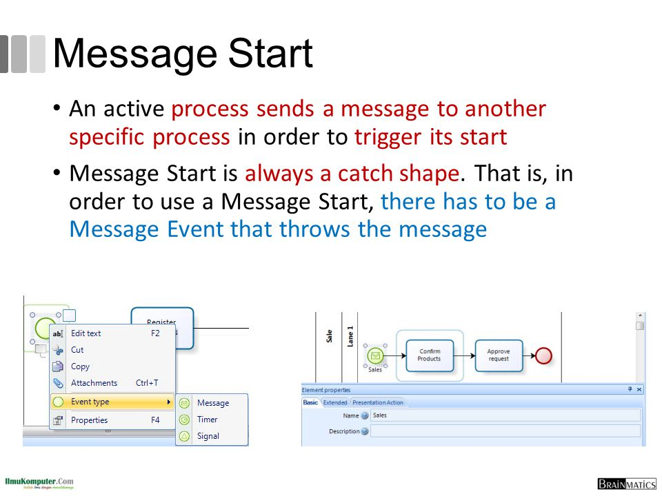 Message Start An active process sends a message to another specific process in order to trigger its start.