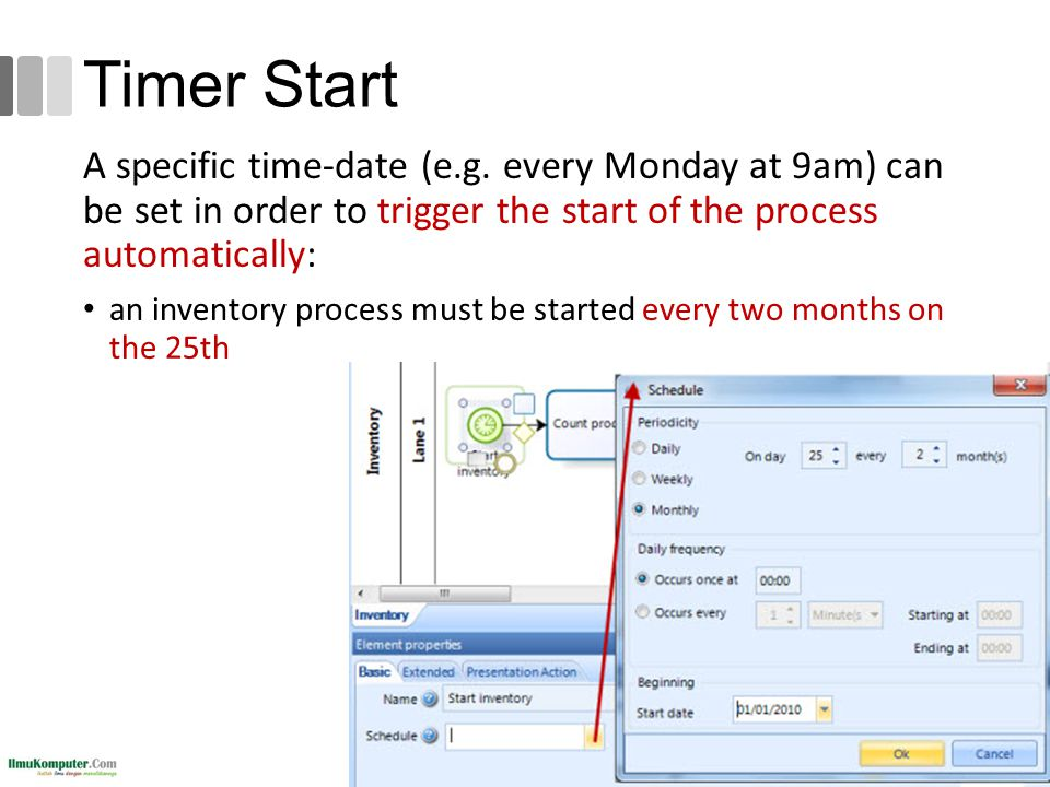 Timer Start A specific time-date (e.g. every Monday at 9am) can be set in order to trigger the start of the process automatically: