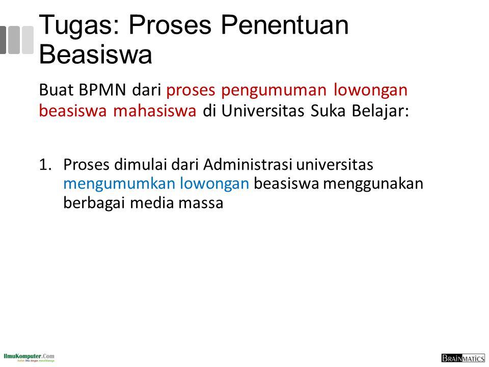 Tugas: Proses Penentuan Beasiswa