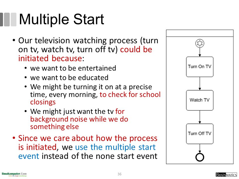Multiple Start Our television watching process (turn on tv, watch tv, turn off tv) could be initiated because: